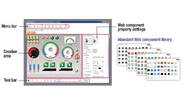 Bild 2. Präsentation der erfassten Daten in einem klar strukturierten Dashboard mit dem Grafik-Erstellungs-Tool.