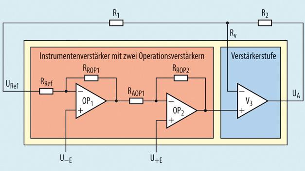 Bild 3. Schaltung eines Instrumentenverstärkers aus zwei Operationsverstärkern und einer Verstärkerstufe.