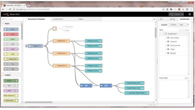 Bild 2. Die unter einer Open-Source-Lizenz stehende Kommunikations-Software-Plattform Node-RED erweitert Embedded-Systeme und Clouds um offene, flexible und erweiterbare Schnittstellen. Protokolle und andere Funktionen lassen sich als JSON-Dateien importieren.