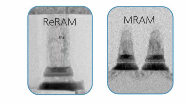 Die Welt des Machine Learning ist ein Beispiel für Computing innerhalb des Speicherbereichs. Neu entstehende Speicher wie ReRAM und MRAM lassen sich auf Algorithmen für neuronale Netzwerke abstimmen.