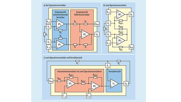 Bild 1. Grundschaltungen von Instrumentenverstärkern: a) mit drei Operationsverstärkern, b) mit zwei Operationsverstärkern und c) mit zwei Operationsverstärkern und Verstärkerstufe.