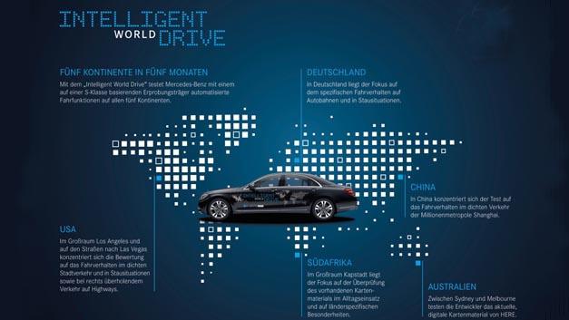 Intelligent World Drive – fünf Kontinente in fünf Monaten: Daimler setzt auf dem Weg zum autonomen Fahren auf Deep Learning.
