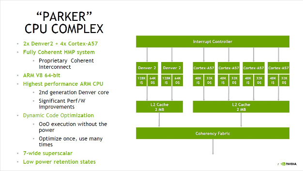 The SoC implements 6 CPU-cores in 2 clusters: 4 Cortex-A57 are licenced by arm, while 2