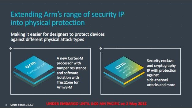 Ziel ist ein verbesserter Schutz gegen physische Chip-Attacken.