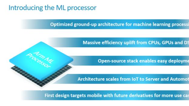Der ML-Prozessor wurde von Grund auf mit einer völlig neuen Mikroarchitektur entwickelt.