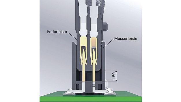 Bild 3. Doppelschenklige, flexible Federkontakte sorgen für eine sichere Kontaktierung bei Vibrationen.