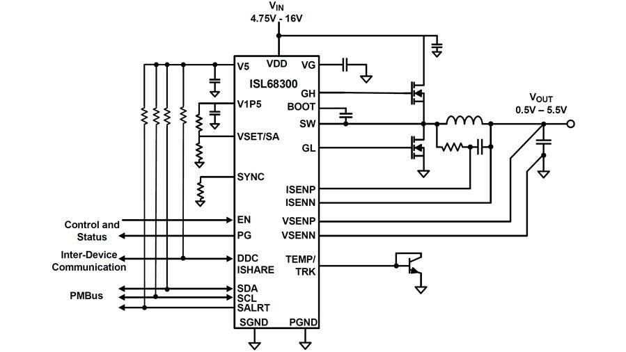 Bild 2. Im ISL68300 hat Renesas auch einen Treiber für Leistungs-MOSFETs integriert, so dass die Leistungsstufe direkt angesteuert werden kann.
