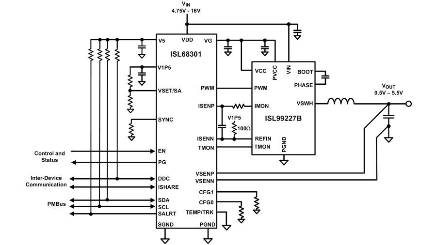 Bild 3. Der ISL68301 dagegen wurde für den Betrieb mit externen MOSFET-Treibern oder Leistungsmodulen – Leistungs-MOSFET und Treiber in einem Modul – entwickelt.