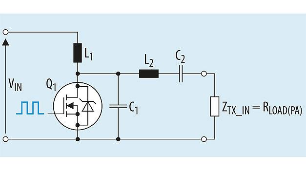 GaN HEMT in class E power amplifiers: Charging the wireless