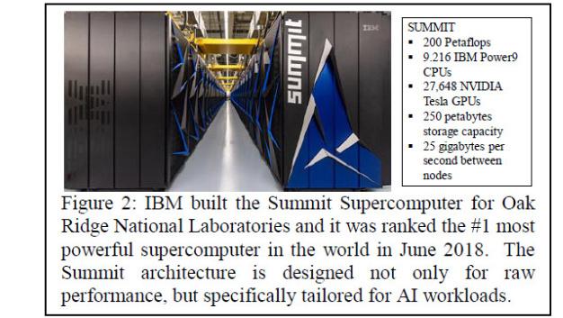 Der IBM Summit Supercomputer ist ein gutes Beispiel für heterogenes Computing für KI-Workloads.