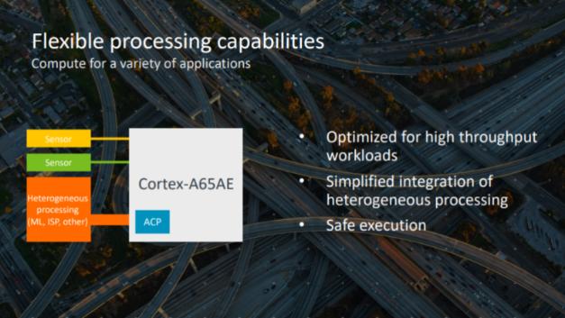 Workloads können an dedizierte Beschleuniger wie GPU oder ML-Prozessor ausgelagert werden.