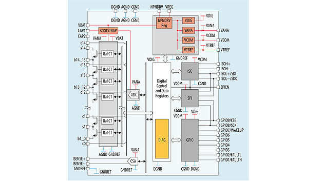 Bild 3. Blockschaltung des Batteriemanagement-ICs L9963.