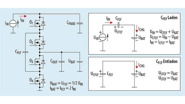 Bild 2. Vereinfachte Darstellung einer Switched-Capacitor-Ladeschaltung mit den zugehörigen Gleichungen.