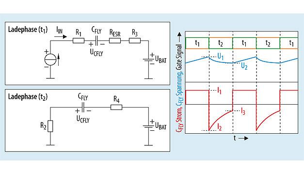 Bild 3. Spannungs- und Stromverläufe der Switched-Capacitor-Schaltung bei Verwendung einer Konstantstromquelle.