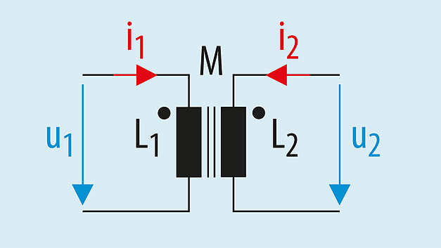 Bild 3. Das Schaltzeichen des Transformators ist zugleich auch das Schaltzeichen einer gekoppelten Induktivität. Mit dem Punkt neben dem Induktivitätssymbol wird der Wicklungssinn gekennzeichnet.
