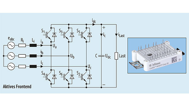 Bild 1: Ein aktives Front-End kann mit einem 1200-V-CoolSiC-MOSFET-Leistungsmodul einfach implementiert werden.