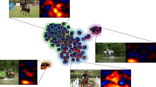 Die neue Technik Spectral Relevance Analysis fasst zusammen, aufgrund welcher Kriterien KI-Systeme Entscheidungen treffen