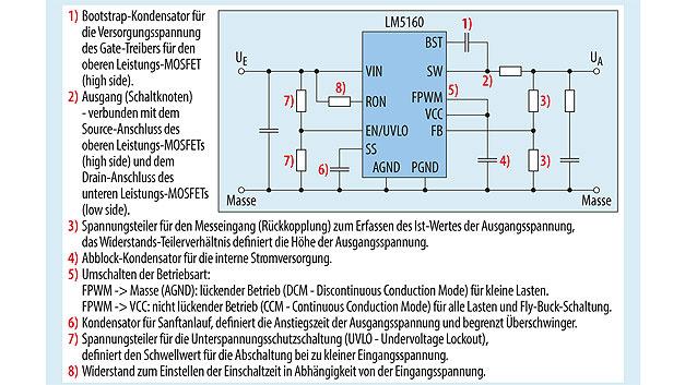 Bild 2. Prinzipielle Beschaltung des Abwärtswandler-ICs LM5160 im nichtlückenden Betrieb.