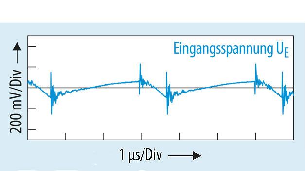 Bild 4.1 Oben zu sehen, die auf der Eingangsspannung (UE = +24 V) der Abwärtswandlerschaltung aus Bild 3 gemessenen Störungen im Betriebszustand 5 (siehe Tabelle 2)