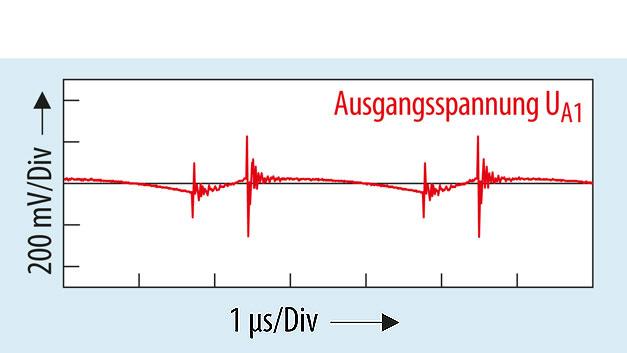 Bild 4.2 Im gleichen Betriebszustand lassen sich am Ausgang UA1 (+5,31 V an RL = 25 Ω, entsprechend IL = 200 mA) Störspannungen mit einer maximalen Amplitude von über 200 mV messen.