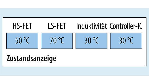 Bild 3. Temperaturanstiege wichtiger Bauelemente.