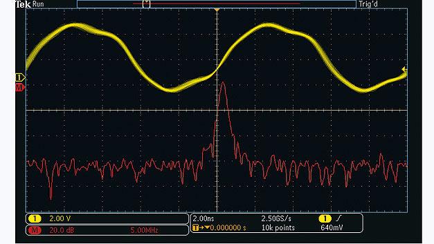 Bild 2. Taktsignal mit Frequenzspreizung: Die Darstellung ist für den Zeitbereich optimiert, die Frequenzdarstellung wird dabei zu ungenau.