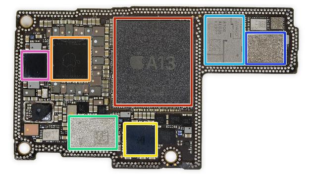 Rot: Apple APL1W85 A13 Bionic SoC über einem 4 GB SK Hynix LPDDR4X Orange: Apple APL1092 343S00355 PMIC Gelb: Cirrus Logic 338S00509 Audio-Codec Grün: U1 Ultrabreitbandchip. Hellblau: Avago 8100 Mid/High band PAMiD Dunkelblau: Skyworks 78221-17 low-band PAMiD Rosa: STMicrolectronics STB601A0N Power Management IC