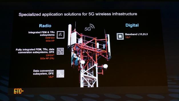 Auf der Konferenz wurden mehrere Beispiele für hochspezialisierte Halbleiter gezeigt - unter anderem für 5G-Infrastruktur.