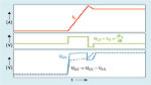Bild 3. Reduzierte Gate-Spannung am Chip im Moment des Schaltens durch LS .