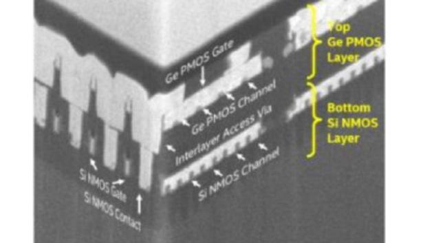 Monolithisch 3D gestapelte Ge-PMOS- auf Si-NMOS-Strukturen auf Basis von 300-mm- Schichtübertragungstechnologie.