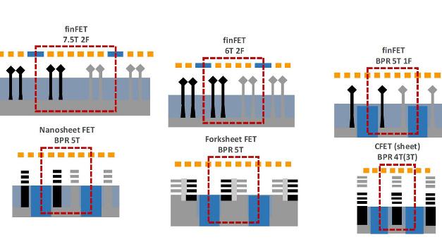 IMEC schlägt die Forksheet-Architektur als eine mögliche Lösung zur Erweiterung der Skalierbarkeit von Nanosheet-Strukturen über den 3-nm-Logik-Technologieknoten hinaus vor.