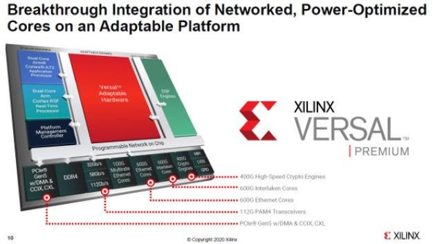 Die Versal Premium Baureihe ist mit seinen leistungsfähigen Kommunikationsschnittstellen vor allem auf Vernetzungsanwendungen zugeschnitten.