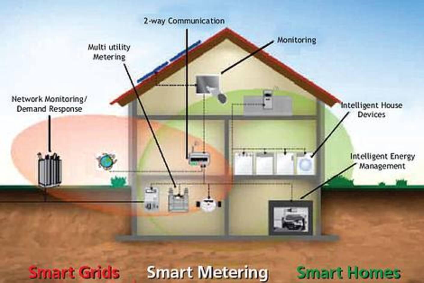 Smart Metering Soll In Verbindung Mit Intelligenten Endgeräten Wie  Waschmaschinen Und Home Entertainment Systemen Den Verbrauch Von Strom Und  Wasser ...