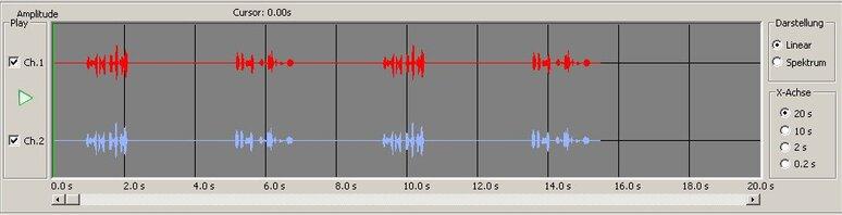 Messtechnik für konvergente Netze aus Voice, Video und Daten ...