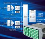 ISO-Channel-Technologie für Messungen im rauen Umfeld