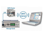 Ferndatenübertragung über das UMTS-Netz