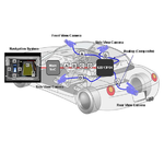 Vierkanaliger Kamera-Schnittstellen-IC