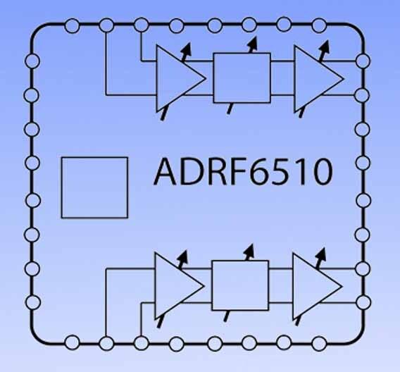 In 1-MHz-Schritten programmierbare Eckfrequenz: Ein hoch integriertes Filterpaar beherbergt der Baustein ADRF6510.