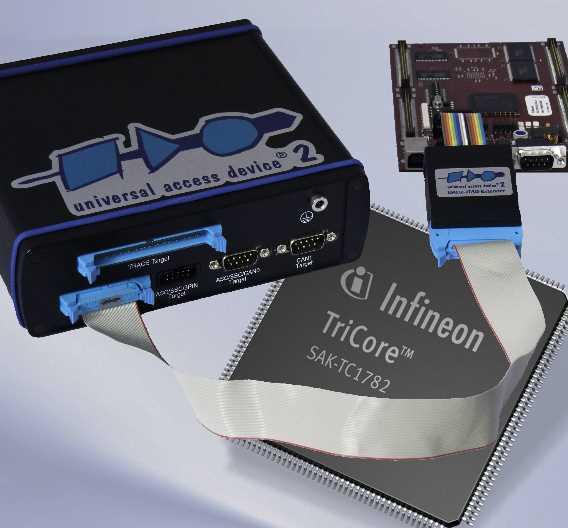Debug-Tools für Infineons TC1782: UDE, UAD und UEC von pls.