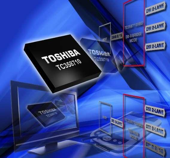 Neu im Programm von Toshiba Electronics ist der MPD-IC TC358710XBG (MPD: Mobile Peripheral Device), der sich als Hub oder Bridge in Anwendungen nach dem neuen seriellen Highspeed-MIPI-Standard einsetzen lässt und die Ansteuerung mehrerer Displays vereinfacht.