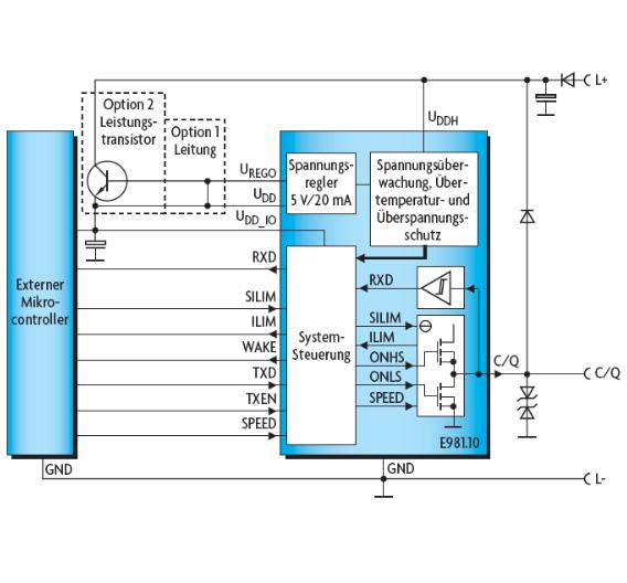 Bild 2. Blockschaltung des IO-Link-Transceivers E981.10 von Elmos.