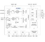 Stromsparender FSK-Transceiver