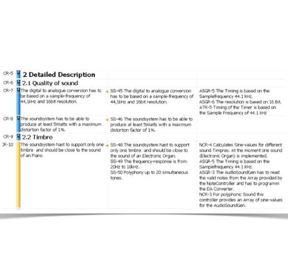 Bild 2. Wenn die Anforderungen in einem passenden Werkzeug verwaltet werden, sind Beziehungen zwischen den Dokumenten sofort sichtbar.