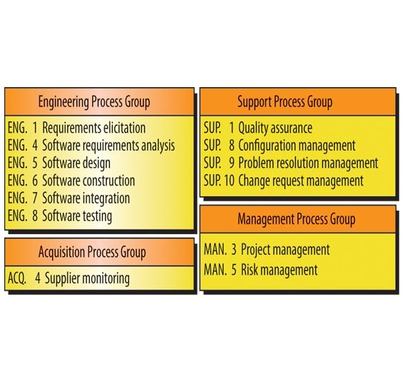Bild 1. Automotive-SPICE-Anwendungsberichte bei Renesas Eletronics.