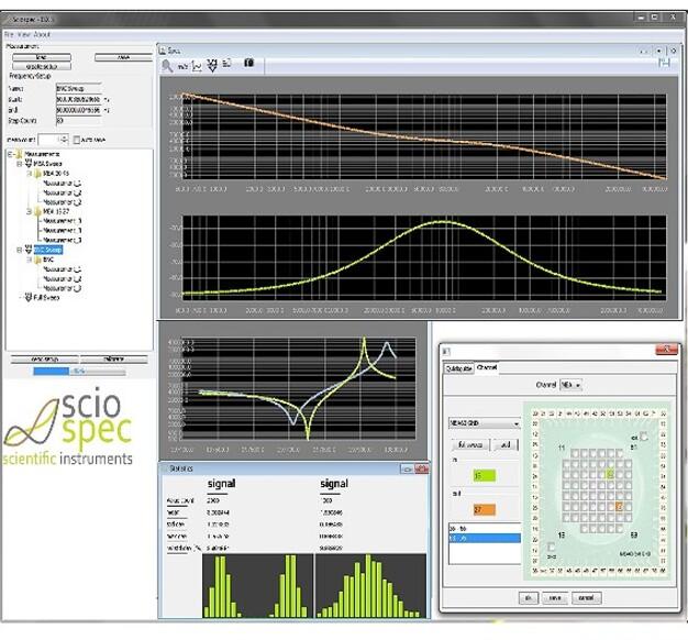 Modulares Systemdesign: Impedanzspektroskopie Für Life-Sciences ...