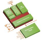 APUs für Embedded Systeme