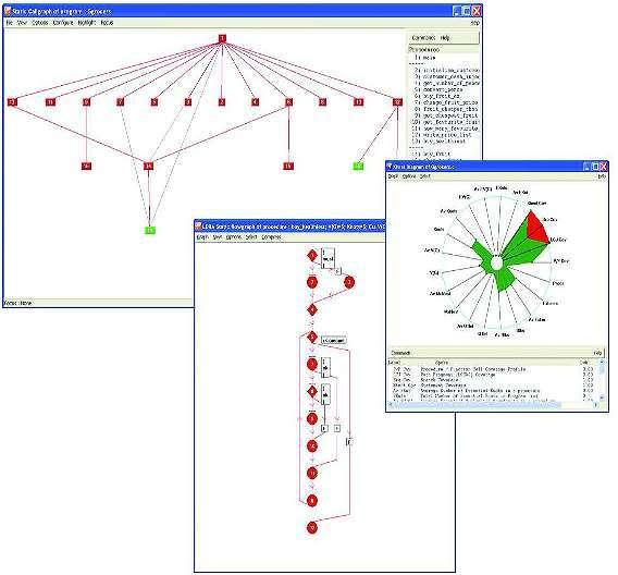 Software unbekannter Herkunft nutzen: Softwareentwicklung in der ...
