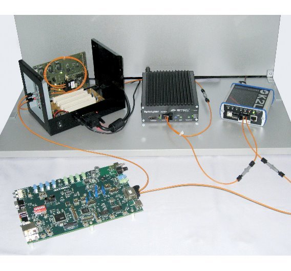 MOST150 test setup: MOST PCI Tool Kit, OptoLyzer G2, Automotive Test System and OS81110 evaluation board.