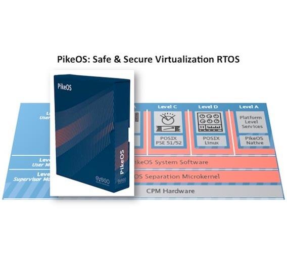 PikeOS schafft Sicherheit, indem es verschiedene Bereiche eines Systems durch Virtualisierung trennt.