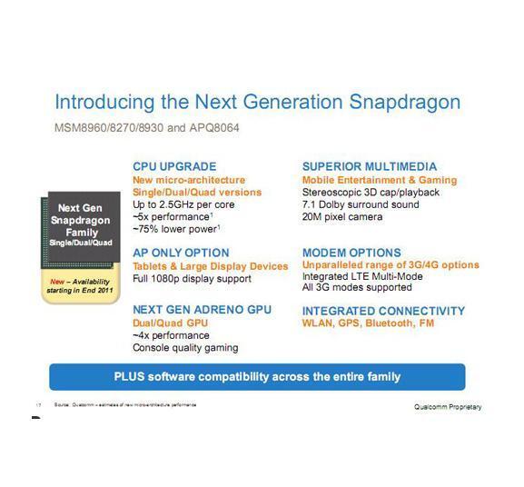 Die neuen Snapdragon-Chips sollen Grafik-Leistungen auf dem Niveau einer Spielekonsole und LTE-Unterstützung bieten.